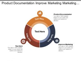 Product Documentation Improve Marketing Marketing Business Adword Optimization Cpb