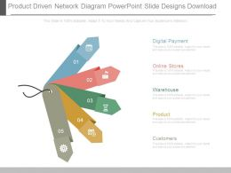Product Driven Network Diagram Powerpoint Slide Designs Download