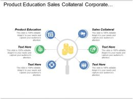 Product Education Sales Collateral Corporate Identity Values Perception Need
