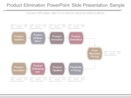 Product Elimination Powerpoint Slide Presentation Sample