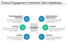 Product Engagement Framework Client Satisfaction Retention Plan Marketing Strategies Cpb