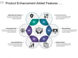 Product Enhancement Added Features Improved Efficiency