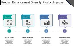 Product Enhancement Diversify Product Improve Efficiency