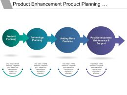 Product Enhancement Product Planning Adding Features