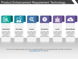 Product Enhancement Requirement Technology Launch Monitor