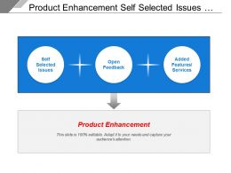 Product Enhancement Self Selected Issues Added Features