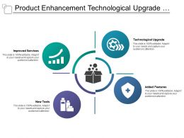 Product Enhancement Technological Upgrade Added Features New Tools