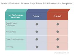 Product Evaluation Process Steps Powerpoint Presentation Templates