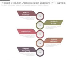 Product Evolution Administration Diagram Ppt Sample