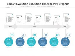 Product Evolution Execution Timeline PPT Graphics Timeline Powerpoint Template