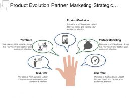 Product Evolution Partner Marketing Strategic Management Adaptive Organizations