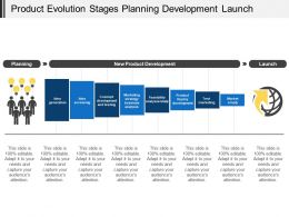 Product Evolution Stages Planning Development Launch