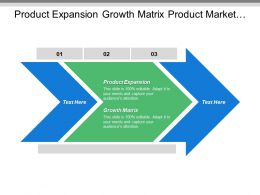 Product Expansion Growth Matrix Product Market Matrix Advertising Objectives