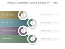 Product Expansion Layout Sample Ppt Files