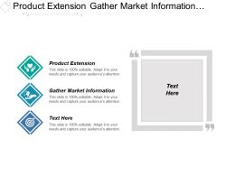 Product Extension Gather Market Information Discipline Business Architecture