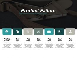 Product Failure Ppt Powerpoint Presentation Infographic Template Clipart Cpb