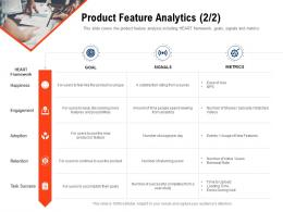 Product Feature Analytics Adoption Requirement Gathering Methods Ppt Powerpoint Presentation Layouts Graphics