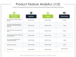 Product Feature Analytics Baseline Product Requirement Document Ppt Clipart