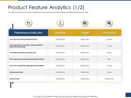 Product Feature Analytics Performance Process Of Requirements Management Ppt Information