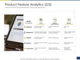 Product Feature Analytics Retention Process Of Requirements Management Ppt Background