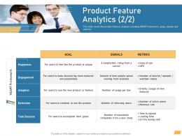 Product Feature Analytics Retention Requirement Management Planning Ppt Portrait