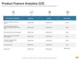 Product Feature Analytics Target Requirement Management Planning Ppt Mockup
