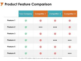 Product Feature Comparison Business A738 Ppt Powerpoint Presentation Show Grid