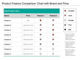 Product Feature Comparison Chart With Brand And Price