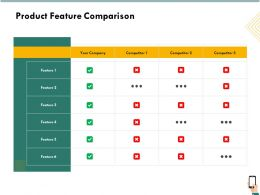 Product Feature Comparison Competitor Ppt Powerpoint Presentation File Brochure