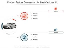 Product Feature Comparison For Best Car Loan Uk Infographic Template