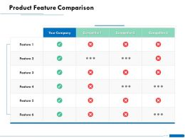 Product Feature Comparison L1871 Ppt Powerpoint Presentation Ideas Layouts