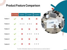 Product Feature Comparison M1132 Ppt Powerpoint Presentation File Sample