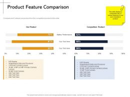 Product Feature Comparison Octa Core Ppt Powerpoint Presentation Model Design Ideas