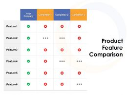 Product Feature Comparison Ppt Powerpoint Presentation File Graphics