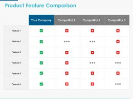 Product Feature Comparison Ppt Powerpoint Presentation Icon Guidelines