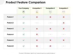 Product Feature Comparison Ppt Powerpoint Presentation Inspiration