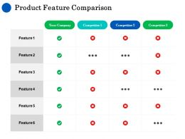 Product Feature Comparison Ppt Powerpoint Presentation Model Professional