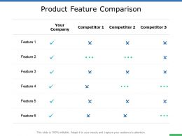 Product Feature Comparison Table Ppt Powerpoint Presentation Slides Ideas