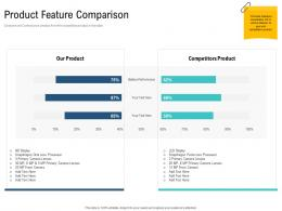 Product Feature Comparison Unique Selling Proposition Of Product Ppt Formats