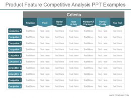 Product Feature Competitive Analysis Ppt Examples