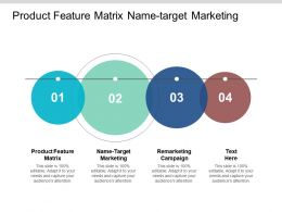 Product Feature Matrix Nametarget Marketing Remarketing Campaign Cpb