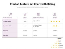 Product Feature Set Chart With Rating