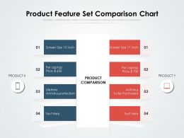 Product Feature Set Comparison Chart