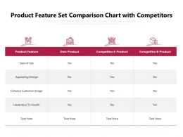 Product Feature Set Comparison Chart With Competitors