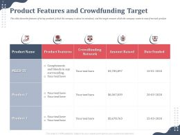 Product Features And Crowdfunding Target Amount Raised Ppt Gallery