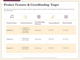 Product Features And Crowdfunding Target Raised Powerpoint Presentation Graphics Design