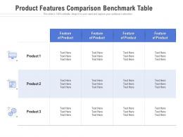 Product Features Comparison Benchmark Table