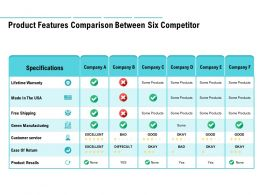 Product Features Comparison Between Six Competitor