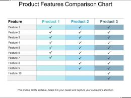 Product Features Comparison Chart Powerpoint Slide Designs