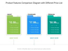 Product Features Comparison Diagram With Different Price List Infographic Template